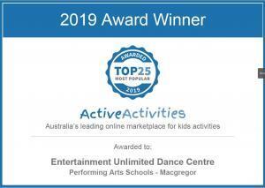 Active Activities Most Popular 2019